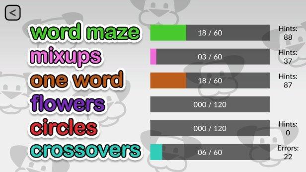 word 2 - types